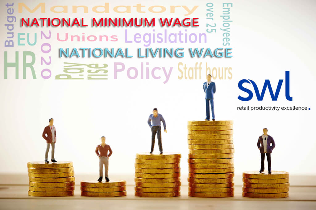 Minimum wage productivity implications