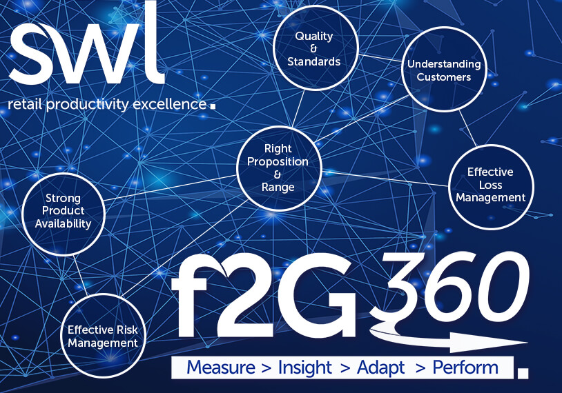 SWL F2G 360 - the Super Six themes for success